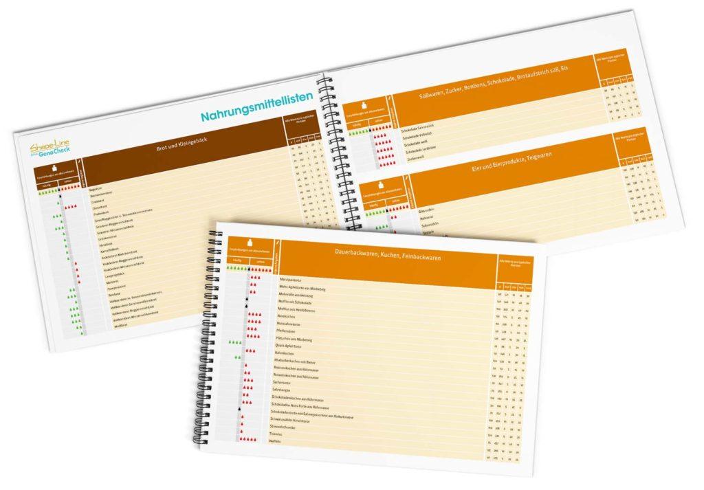 Shape-Line DNA GenoCheck Genanalyse, Gewichtsgene, Nahrungsmittelliste